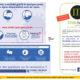 arbre-décisionnel-MSoins-V4-1-web